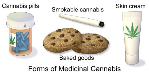 Blausen_0158_Cannabis_Medicinal